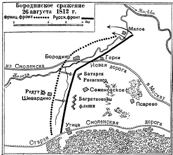 Войны России в XIX в.