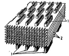 Рис. 6. Трубчатая часть радиатора. 1 – трубки; 2 – пластинки.