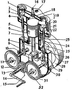 Рис. 4. Схематическое устройство одноцилиндрового мотора.