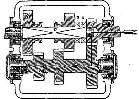 Рис. 11. Коробка скоростей (холостое положение).