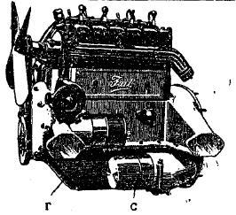 Рис. 22. Установка генератора (Г) и стартера (С) на моторе «Фиат»; слева наверху – вентилятор.