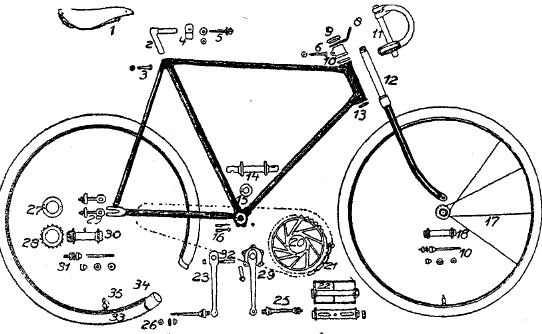 Рис. 8. Составные части велосипеда.